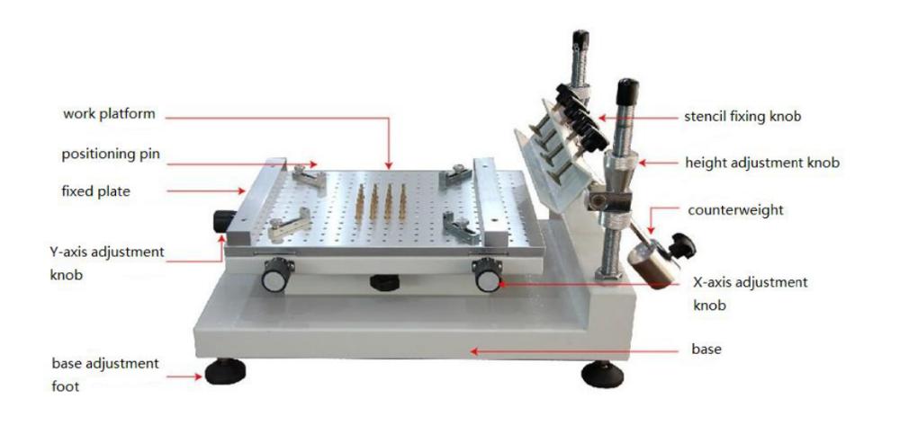 Manual stencil printer-YSX1